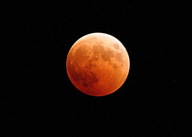 Tetrad Moons
